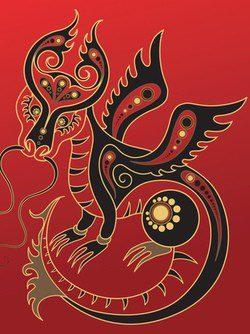 Horóscopo chino: dragón